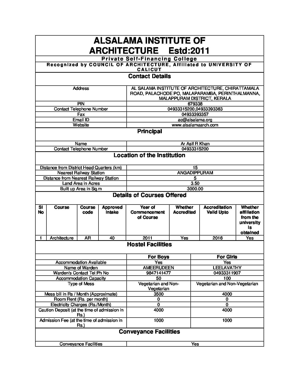 Al Salama Institute Of Architecture Asia Perinthalmanna Admissions Contact Website Facilities 2020 2021
