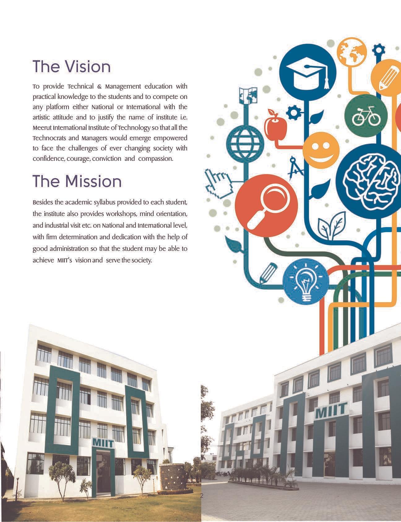 Meerut International Institute Of Technology Miit Meerut Admissions Contact Website Facilities 2020 2021