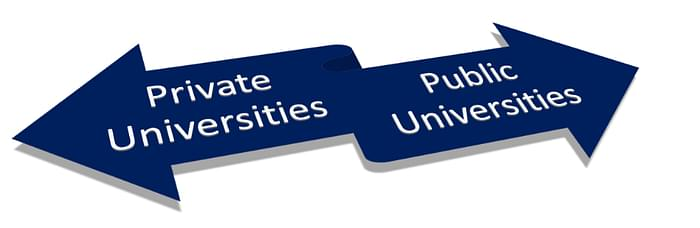 Private universities v/s public universities: Facilities, Fee, Faculty, Placements, International Tie-ups