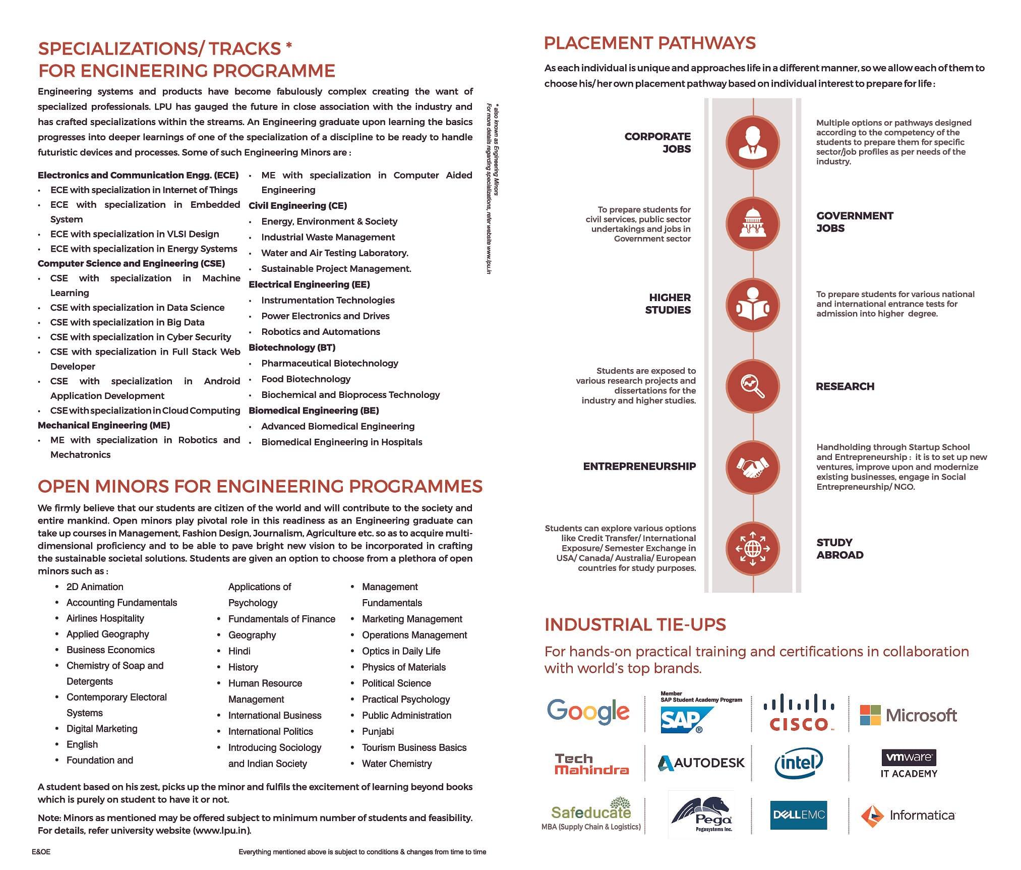 Lovely Professional University Lpu Admission 2020 Courses Dates Lpunest Fees